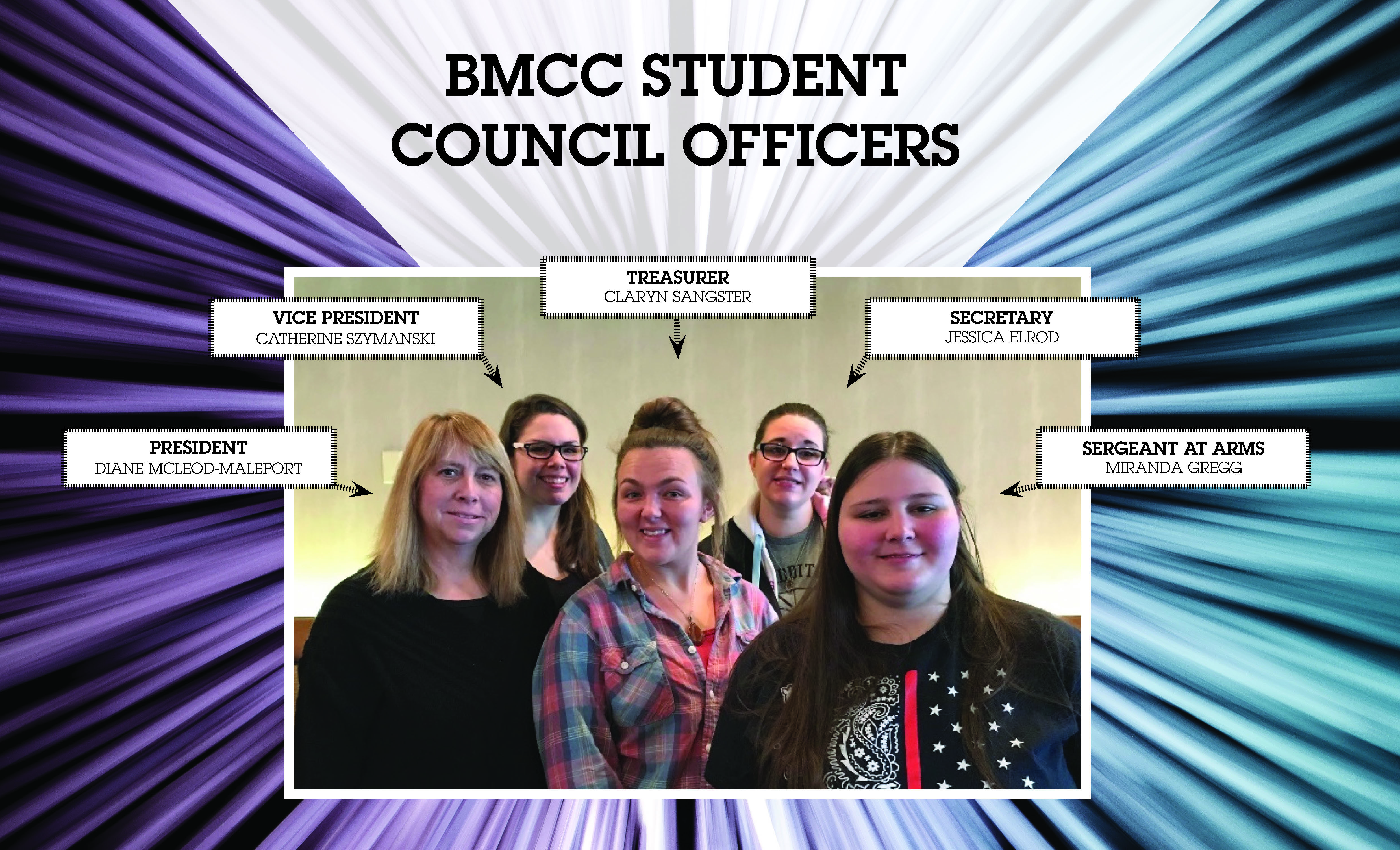 Fall 2018 Student Council Officers